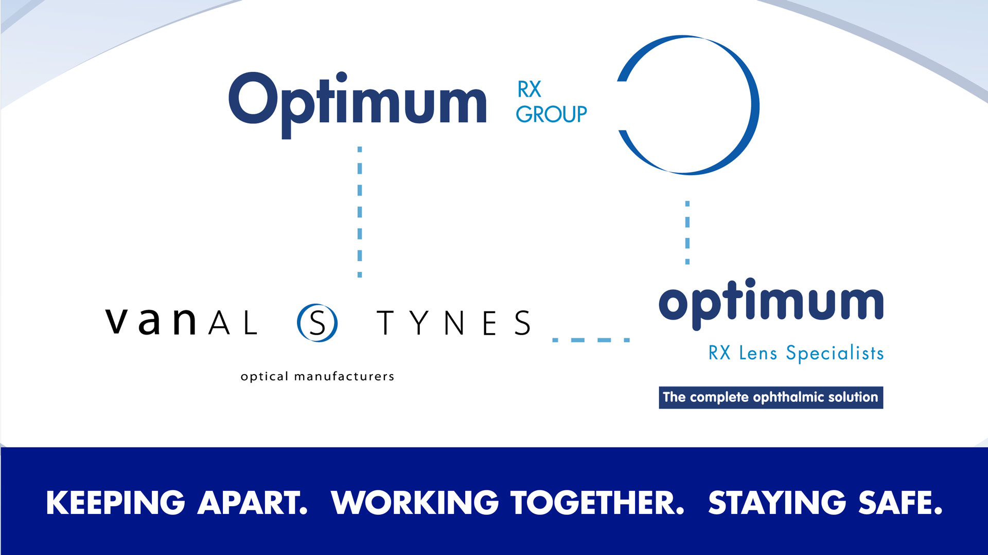 Optimum Coatings COVID 19 Update